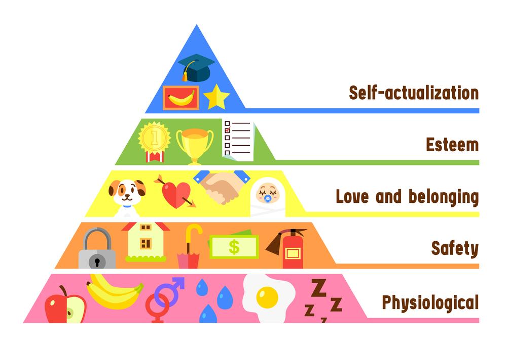 Dr Deepak Arora Motivational self-awareness & self-actualization.